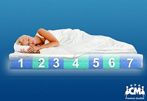 Florence Premium 7 Zonen Tonnen-Taschenfederkernmatratze 90x200 cm in H3. Tonnentaschenfederkern Matratze, Klimafaser, atmungsaktiv, ca. 18 cm hoch, Härtegrad H3. Schlafen wie auf Wolken.