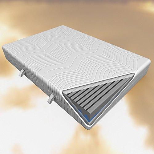 Komfortschaum-Matratze Rollmatratze Sain Derie 140x200, 7 Zonen, Komfort-Höhe 27 cm, Trio-Kern mit Härtegrad 2 und 3