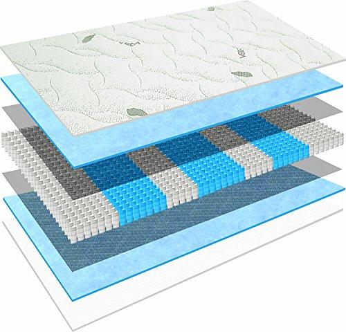 "Micro-Tonnen-Taschenfederkernmatratze ""München1000"" Boxspringbett-Matratze, 7-Zonen (100 x 200 cm H3)"