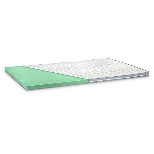 kaltschaum topper matratzenauflage 7 cm gesamth he h rte w hlbar in h2 weich und h3 fest. Black Bedroom Furniture Sets. Home Design Ideas