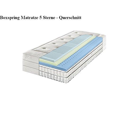 f a n boxspring matratze 5 sterne 120 200 cm h 2 mittel matratzen online shop. Black Bedroom Furniture Sets. Home Design Ideas