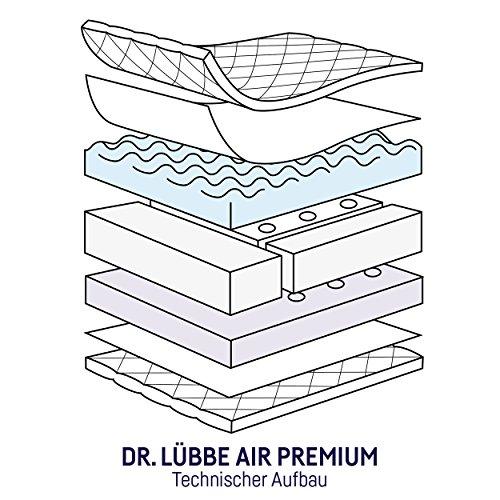 julius z llner 7960200000 babymatratze dr l bbe air. Black Bedroom Furniture Sets. Home Design Ideas