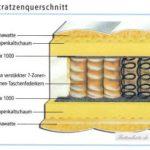 Hn8 Dura 200 TA 7 Zonen-Tonnen-Taschenfederkern-Matratze 100x200 H4