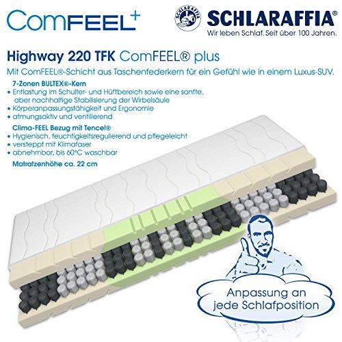 Schlaraffia Highway 220 TFK ComFEEL 7-Zonen Taschenfederkern-Matratze H3 (100 x 200cm)