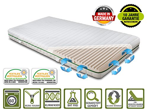 Kaltschaummatratze Ortholex mit Schulter+ Zone | MADE IN GERMANY | Bezug SaniNature KlimaFresh teilbar & waschbar | auch für verstellbare Lattenroste geeignet