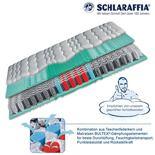 Schlaraffia Viva Plus Aqua Taschenfederkern Plus Matratze 90x190 H3