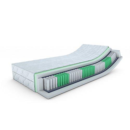 Taschenfederkern-Matratze ECO Komfortschaum H2 oder H3 mit versteppten Bezug waschbar bis 60 °C